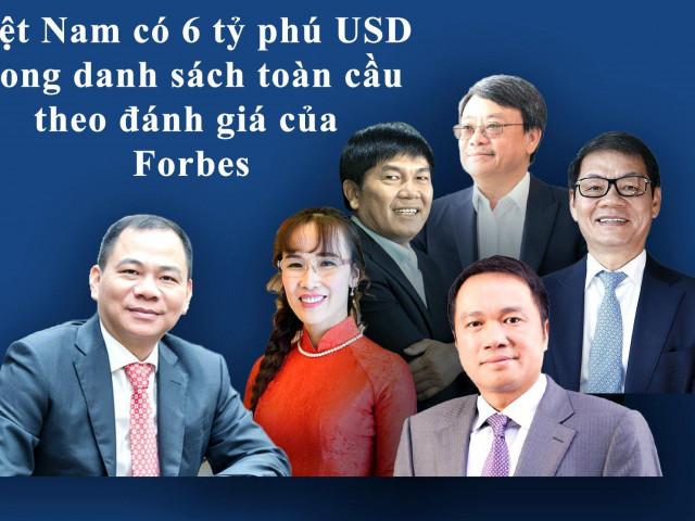 Chứng khoán tuần qua: Tỷ phú Việt giàu hơn nhờ chứng khoán, sàn HOSE vẫn nghẽn lệnh