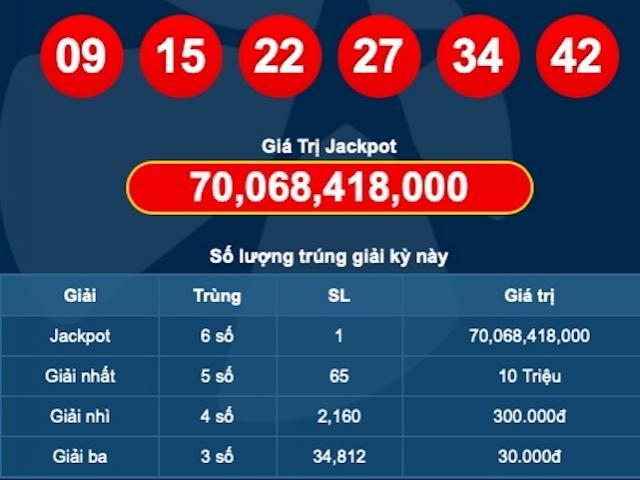 Jackpot hơn 70 tỉ của Vietlott vừa có chủ, người trúng ở đâu?