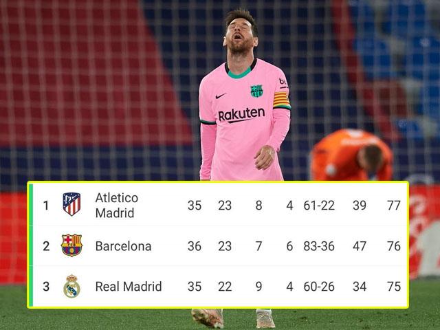 Nóng bỏng đua vô địch La Liga: Barcelona hòa như thua, Real - Atletico hưởng lợi