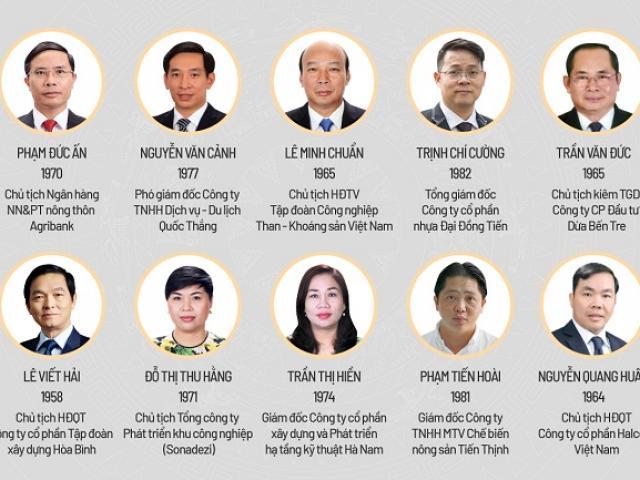 Doanh nhân nữ trẻ tuổi nhất ứng cử Đại biểu Quốc hội khóa XV là ai?