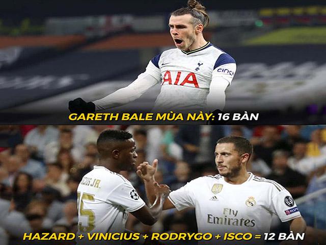 """Ảnh chế: Gareth Bale bỏ đánh golf chuyển sang """"săn bàn"""" khiến fan Real tiếc nuối"""