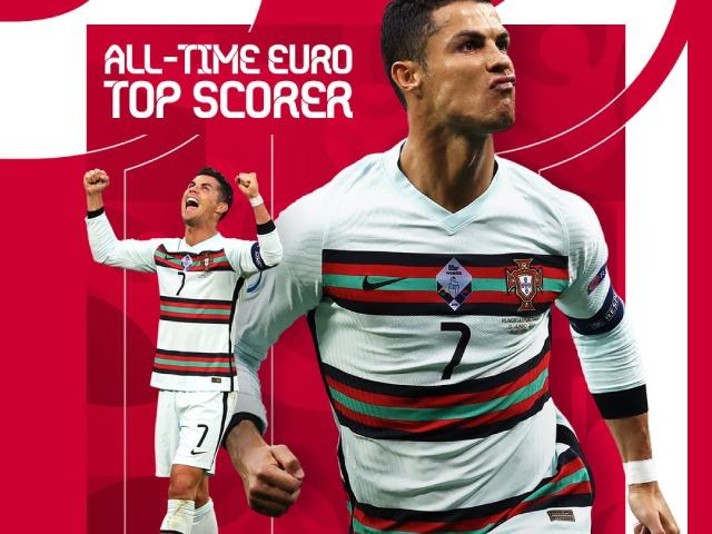 """Ronaldo """"nóng máy"""", sắp thành vua ghi bàn mọi thời đại ngay vòng bảng EURO"""