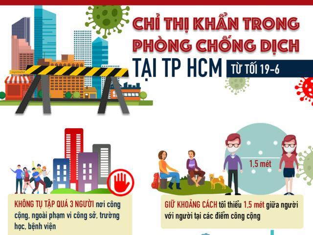 Chỉ thị 10 của TP.HCM quy định những gì mà người dân cần phải biết?