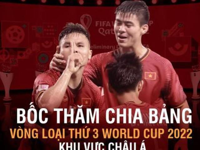 Thông tin lễ bốc thăm vòng loại cuối World Cup 2022 khu vực châu Á