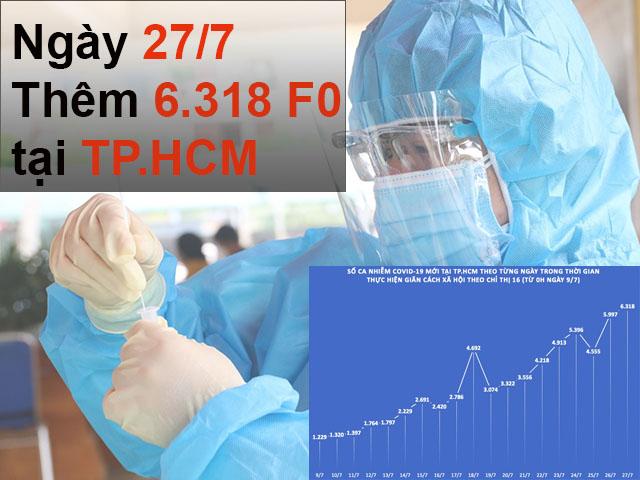 COVID-19 ngày 27/7: TP.HCM nỗ lực dập dịch, tách F0 khỏi cộng đồng