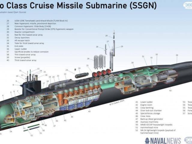 Tàu ngầm hạt nhân Belgorod Nga có mạnh hơn tàu ngầm Ohio Mỹ?