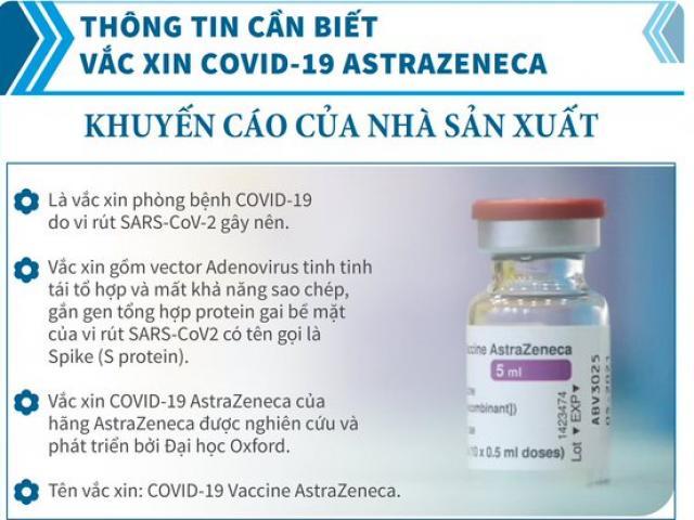 Những điều cần biết về một số vắc-xin COVID-19 đang tiêm chủng tại Việt Nam